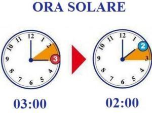 Ora-solare-2014