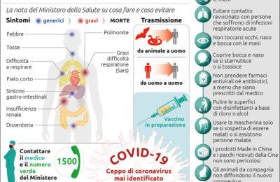 Coronavirus, Iss e Ministero Salute: ecco come prevenire e comportarsi